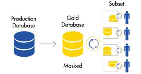Database administrator sample cover letter
